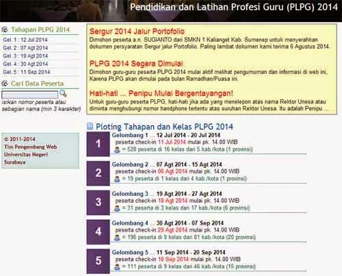 Daftar Nama Peserta PLPG Rayon 114 Unesa