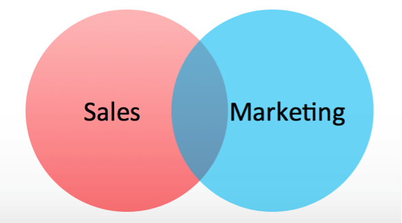 nature way sales and marketing Small business marketing the 30 magic marketing words you should be using  flash sales create urgency and a sense of being in the know on a great deal.