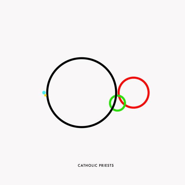 infográfico - logótipo jogos olímpicos - Gustavo Sousa