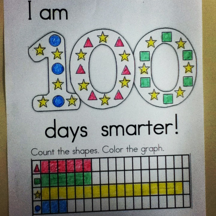 A musings of a first year teacher 100th day of school for 100th day hat template