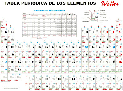 Tabla periodica completa walter choice image periodic table and tabla periodica completa walter gallery periodic table and sample tabla periodica completa walter image collections periodic urtaz Images