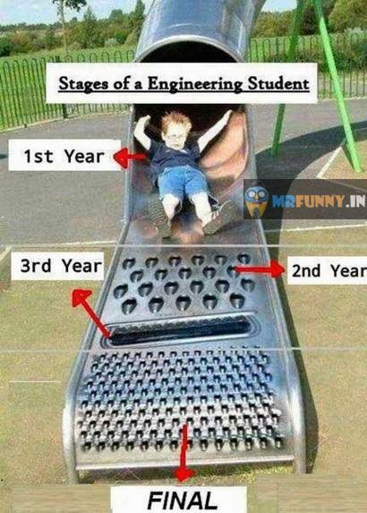 Civil Engineer College Life Funny