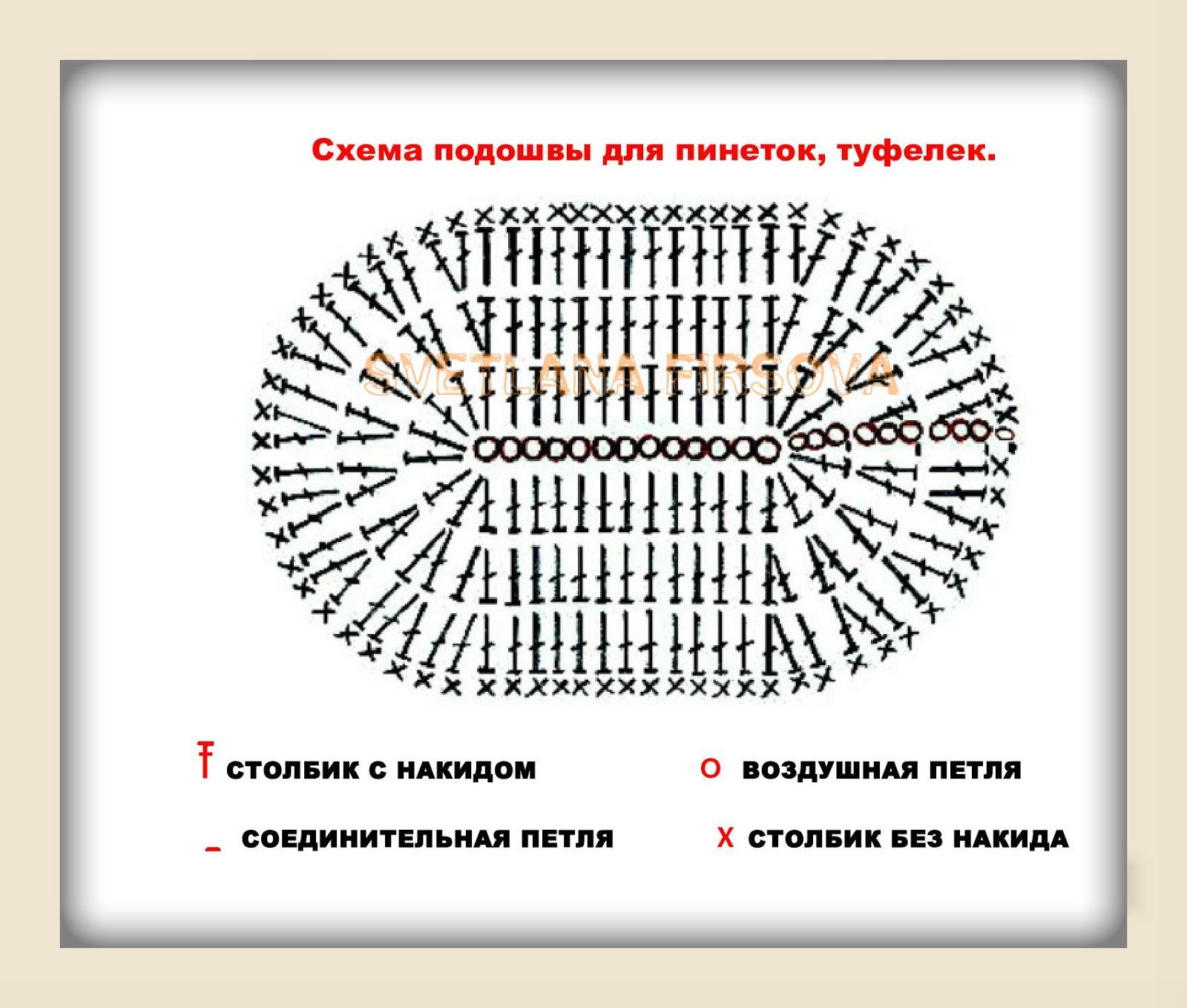 Пинетки крючком схема и расшифровка