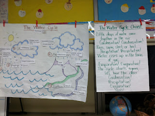 photo of classroom photo Teaching With Style organization 3rd grade GLAD language acquisition ELL ESL