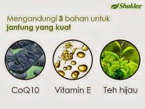 CoQHealth Plus Shaklee Vitamin Jantung Kita