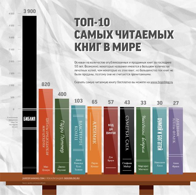 Учебник по геометрии 7-9 класс атанасян читать онлайн 2011