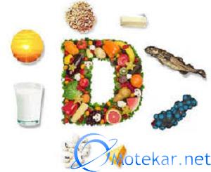 Pengertian vitamin D, fungsi vitamin D