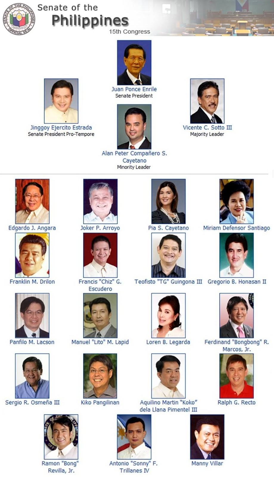 senate philippines The 2019 election of members to the senate of the philippines will be the 33rd election of members to the senate of the philippinesthe seats of 12 senators elected in 2013 are to be filled during this election.