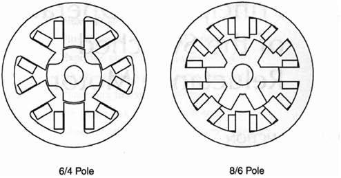 Switched Reluctance Motors