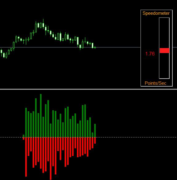 Tcnicas De Trading