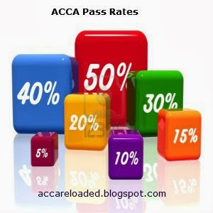 a - level law pass papers and essays