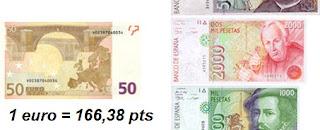 Equivalencia de la peseta