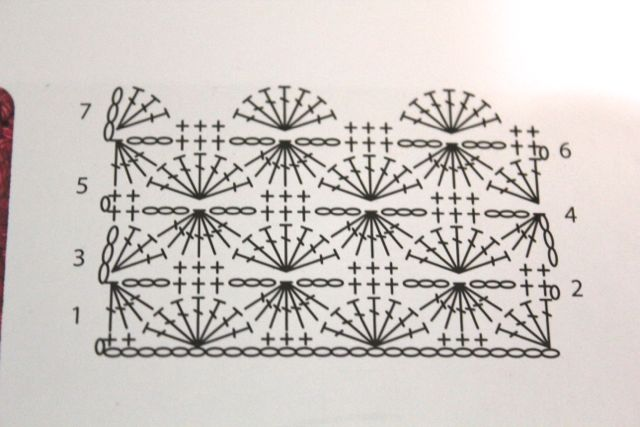 Crochet Stitches Catherine Wheel : Catherine Wheel Stitch Pattern, from Basic Crochet Stitches , edited ...