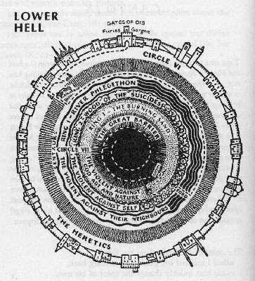 dantes inferno difference between upper and lower hell Is the divine comedy/dante's inferno biblically accurate are heaven and hell portrayed accurated in the divine comedy/dante's inferno where did dante get his concepts of the afterlife.
