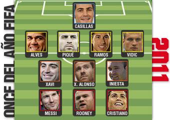 Este fue el Equipo Ideal de la FIFA en el 2011