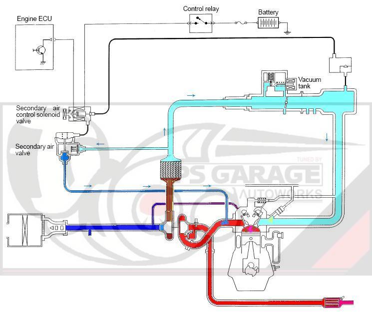 ps garage motorsport anti lag  als Unfinished Detached Garage Wiring Unfinished Detached Garage Wiring