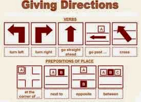giving-directions