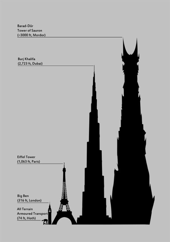 Tower Lord of Rings Harry Potter