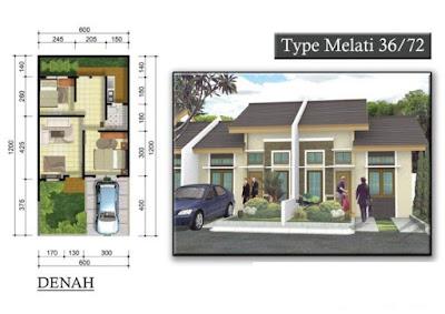 Desain Rumah Type 36 1 lantai