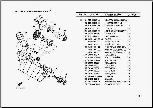 Yamaha dt 200 manual pdf on