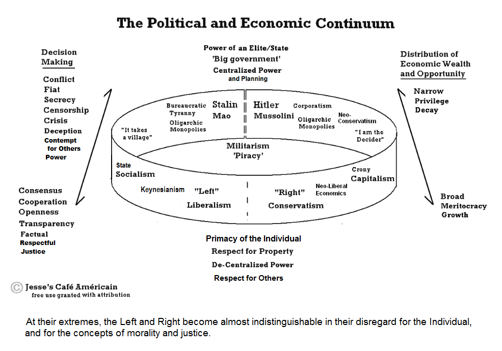 a further response on the weakness in modern monetary theory and modern economics the burning