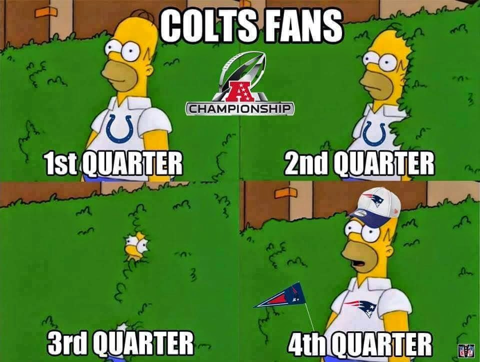 Colts Fans. 1st quarter, 2nd quarter, 3rd quarter, 4th quarter
