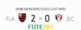 O placar de Flamengo 2x0 Joinville pela 29ª rodada do Brasileirão 2015