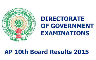 AP 10th Results 2015