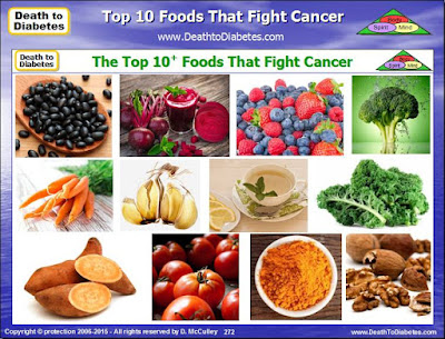 Top 10 Foods That Fight Cancer