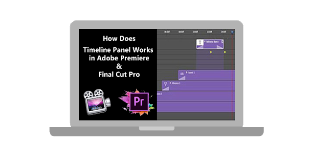 "So let me tell you how important is timeline window in Adobe Premiere Pro or Final Cut Pro (runs on Mac OS X ). The timeline window is where your video takes shape, it is that region on film editing or video creation user interface where a story starts building from rough cut to final cut (as it is technical said my professional editors). By inserting (not to drag as I suggest) the video footages from viewer monitor or source panel and placing them in a definite order called sequencing footage and it is roughly drafted to storyline based script (in-case of fiction films/video creations like soaps n serials ) or a visual story-flow; hence you create a sequence of clips and events which play in the timeline from left to right. With rush or footage (visual or audio or both) in the timeline, you can  # Adjust edit point  # Make a visual clip shorter or longer # Stretch them over time (as required) # Creating multiple layer of video is possible, e.g. Raw footage, superimposed images or pictures, still or motion graphics from after effects, titles, name cards, location astons superimpose or lower thirds etc.  # Creating multiple layers of audio /sound, e.g. voiceovers, music, sound effects superimpose, ambience tracks, folie sounds, etc.  # Add a video or audio transitions like crossfade, dissolves, constant gain or constant power etc, video filter to enhance the mood of the clips as per required by the storyflow, special effects plugins if install(or those pre installed in Premiere or Fcp ) comes very handy and useful, etc. You can also create ""nested"" sequence sequences to help keep the timeline manageable. When you have finished editing the timeline, you can play it back in real-time playback or can also export the part-of or entire edited sequence, into many different audio visual formats like QuickTime movie (.mov),Audio Video Interlace (.avi), compressed format like .mp4 or.mpeg video formats, AdobePremiere or Final Cut Pro also supports portable device formats like iPhone, iPad, Smartphone, 3gpp format is also a very common format for mobile devices which occupies very small storage space at your mobile phone, you can even transfer your video creation(as 3gpp file takes very minimal data volume)  like funny jokes or social events documented by you to your WhatsApp friends and users you know."