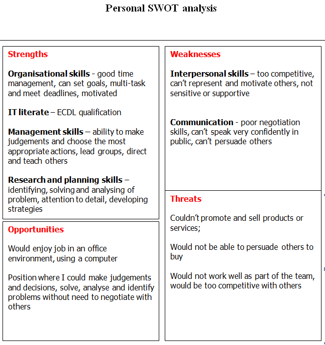 customer service swot analysis