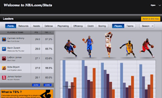 Basketball Analytics