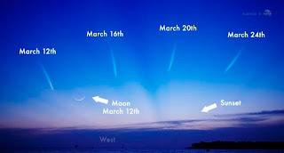Схема расположения кометы PANSTARRS в марте