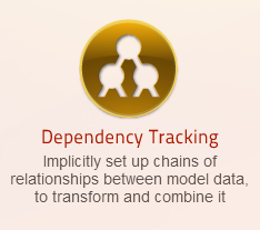 Dependency Tracking
