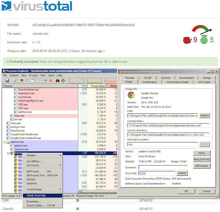 Microsoft's Process Explorer added VirusTotal Multi-Antivirus Scanner support