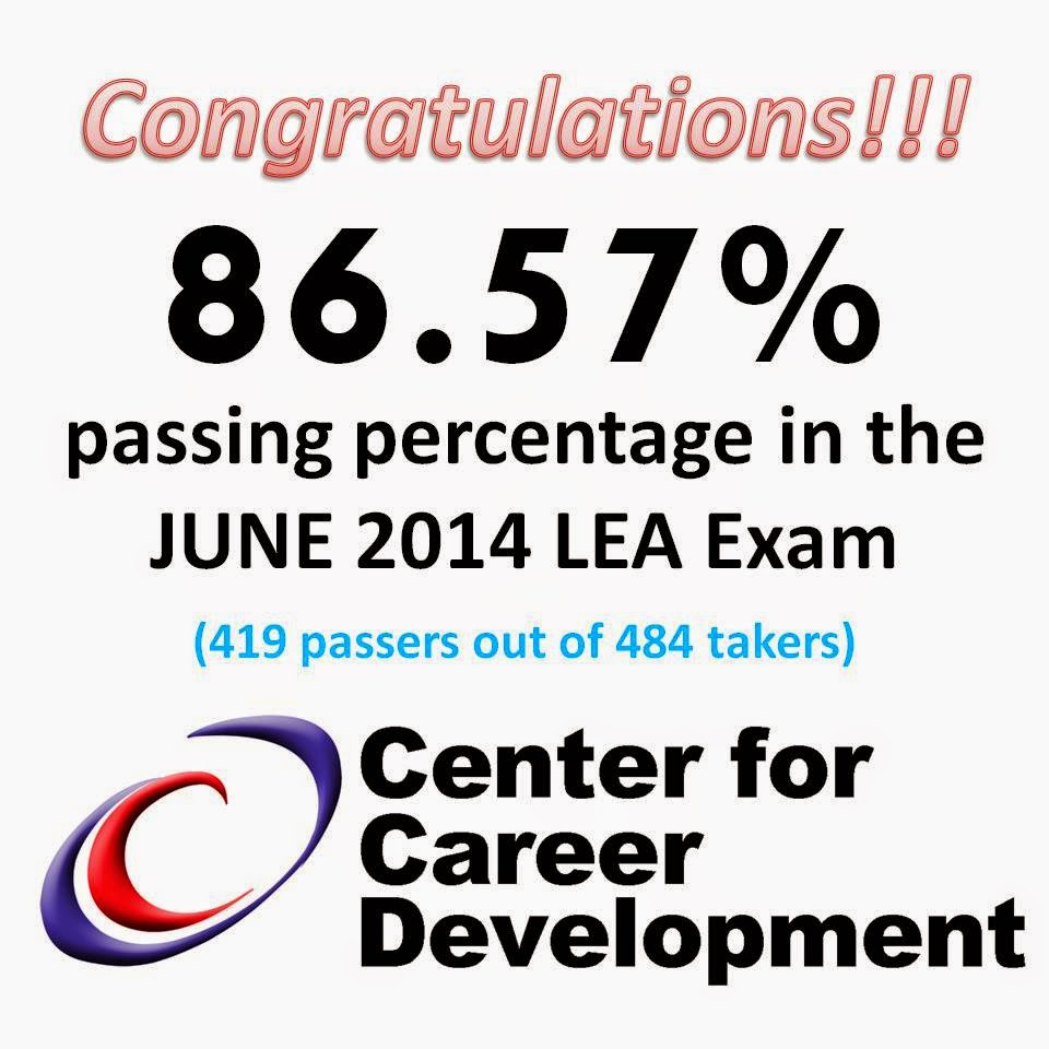 The Top Performing Schools In June 2014 Architect Licensure Examination As Per Commission Resolution No 2010 547 Series Of