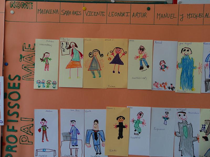 ideias para trabalhar no jardim de infancia:Educação Pré-escolar – Marzovelos: Janeiro 2012