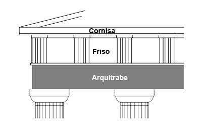 La arquitectura griega aqu y en otro lugar for Definicion de estilo en arquitectura