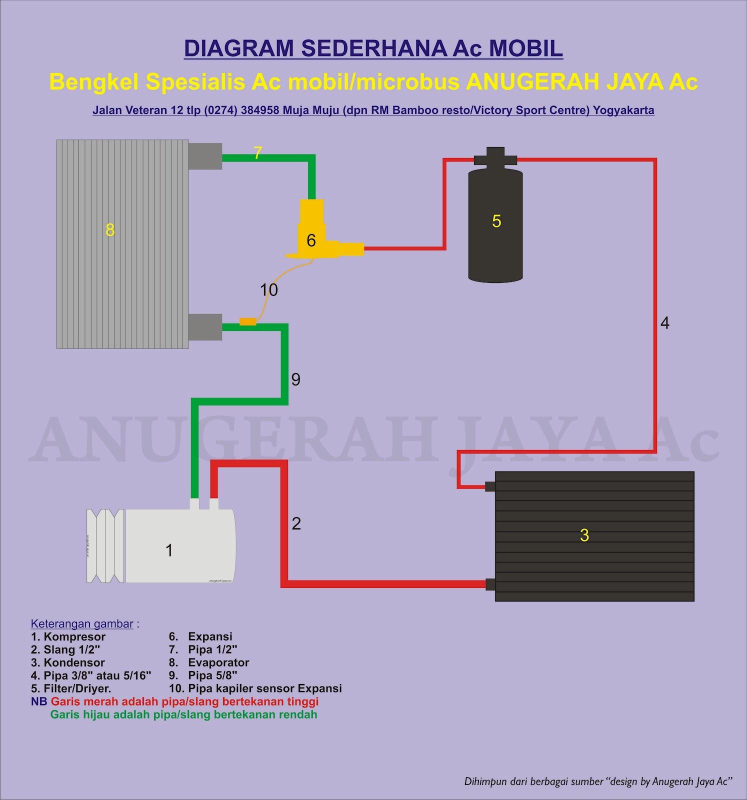 Wiring diagram ac mobil diagram kelistrikan sederhana ac mobil bengkel ac mobil anugerah asfbconference2016 Image collections