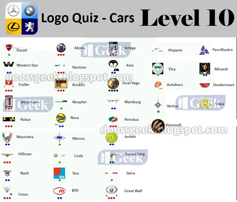 Logo Quiz Cars Answers Level 10