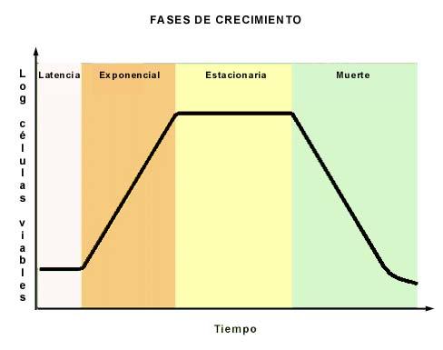 environmental factors me ce pdf