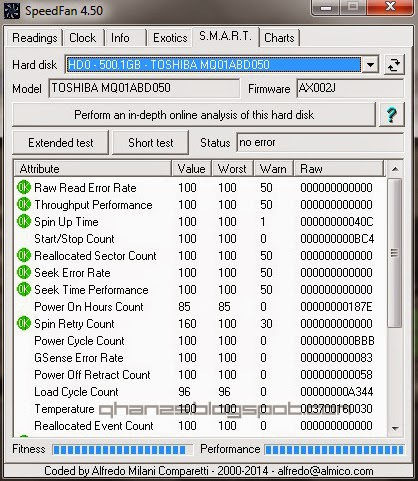SpeedFan : Software Monitoring Voltage Komputer & Laptop
