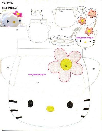 os dejo los patrones y las ideas para estos bolsos de Hello Kitty