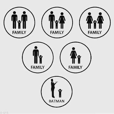 Cartel y tipos de familias