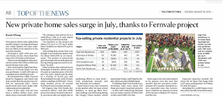 New Private Home Sales Surge In July
