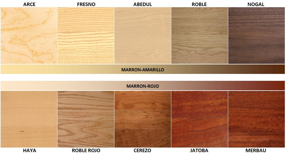 Decoracional madera especies colores y dureza for Colores de muebles de madera