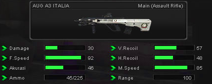 Aug A3 Italy special edition Point blank Indonesia