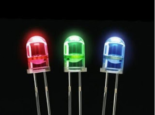 LED Foto