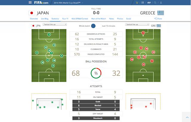 日本VSギリシャ