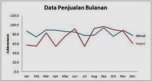 melihat data fundamental